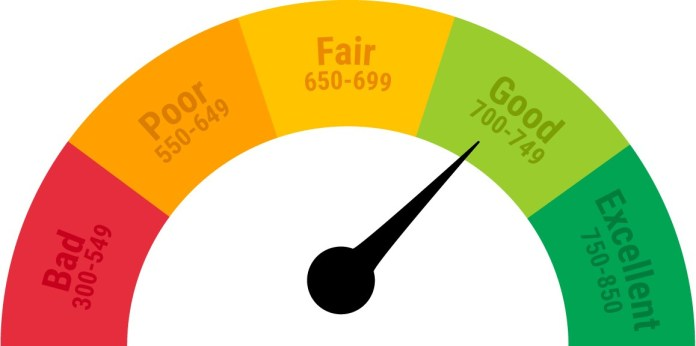 How long does it take to improve credit score?